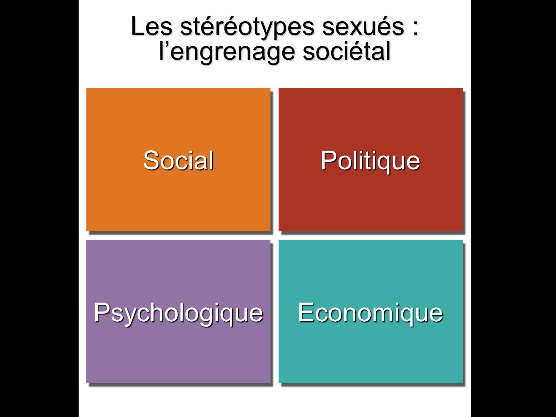 Les stéréotypes sexués : l'engrenage sociétal