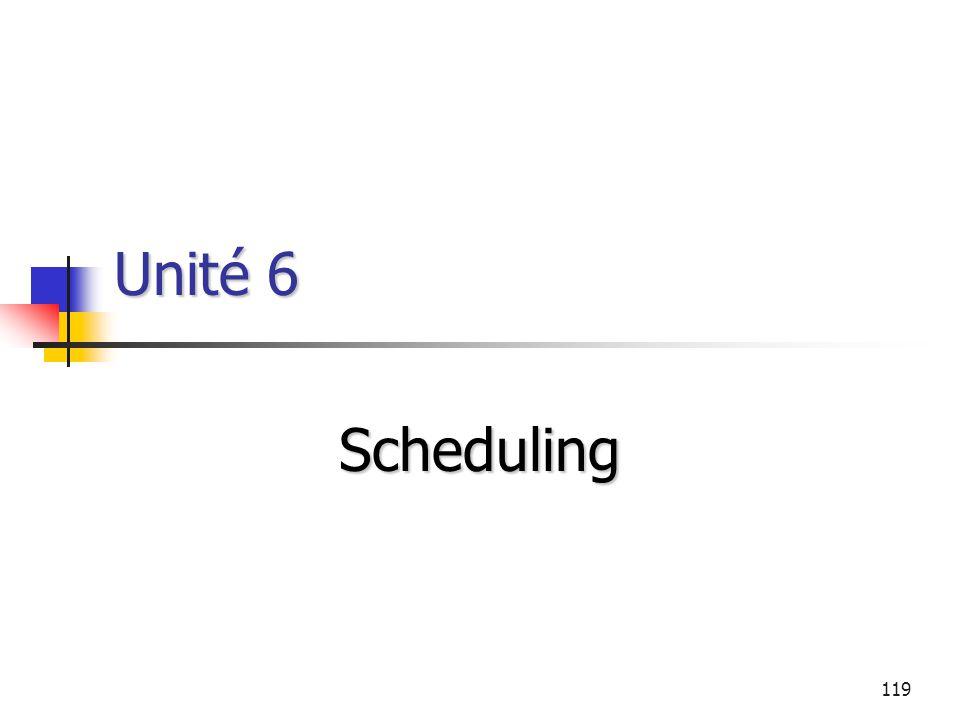 Unité 6 Scheduling