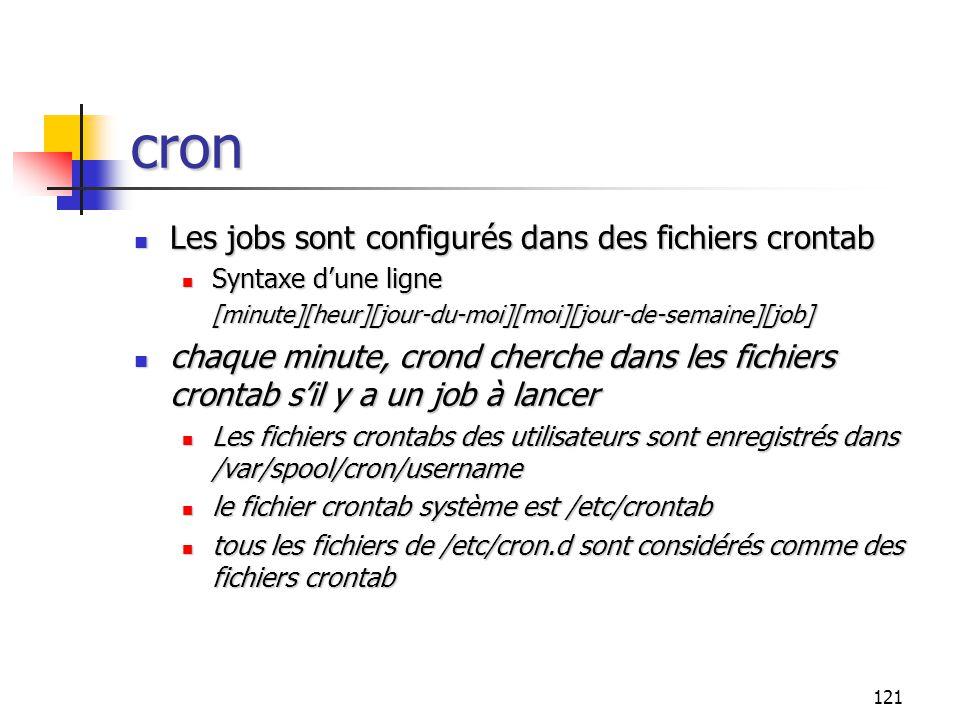 cron Les jobs sont configurés dans des fichiers crontab