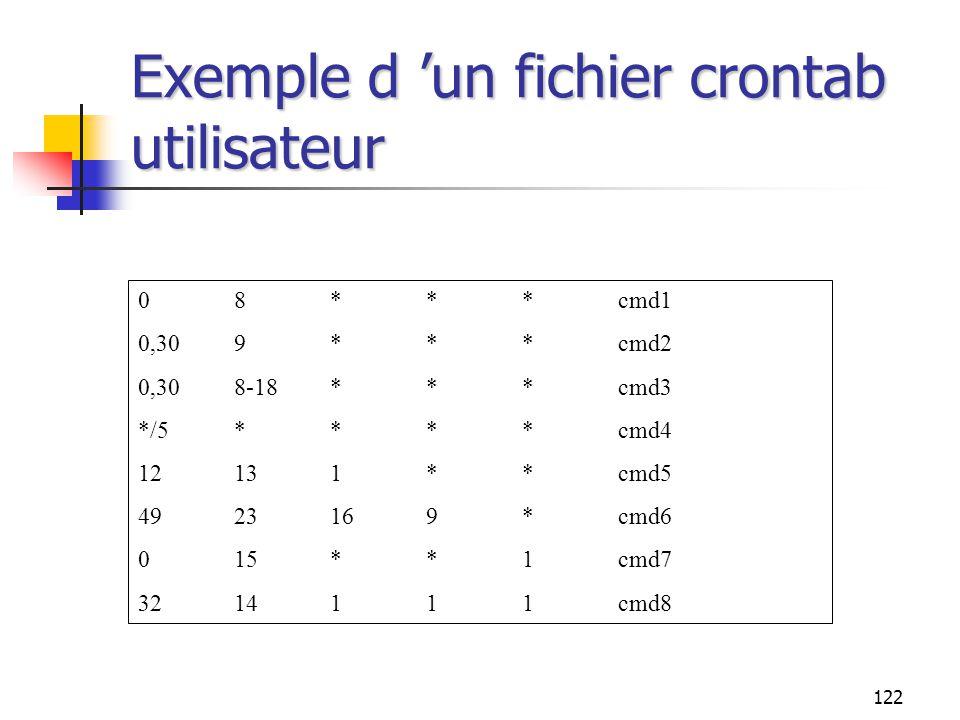 Exemple d 'un fichier crontab utilisateur
