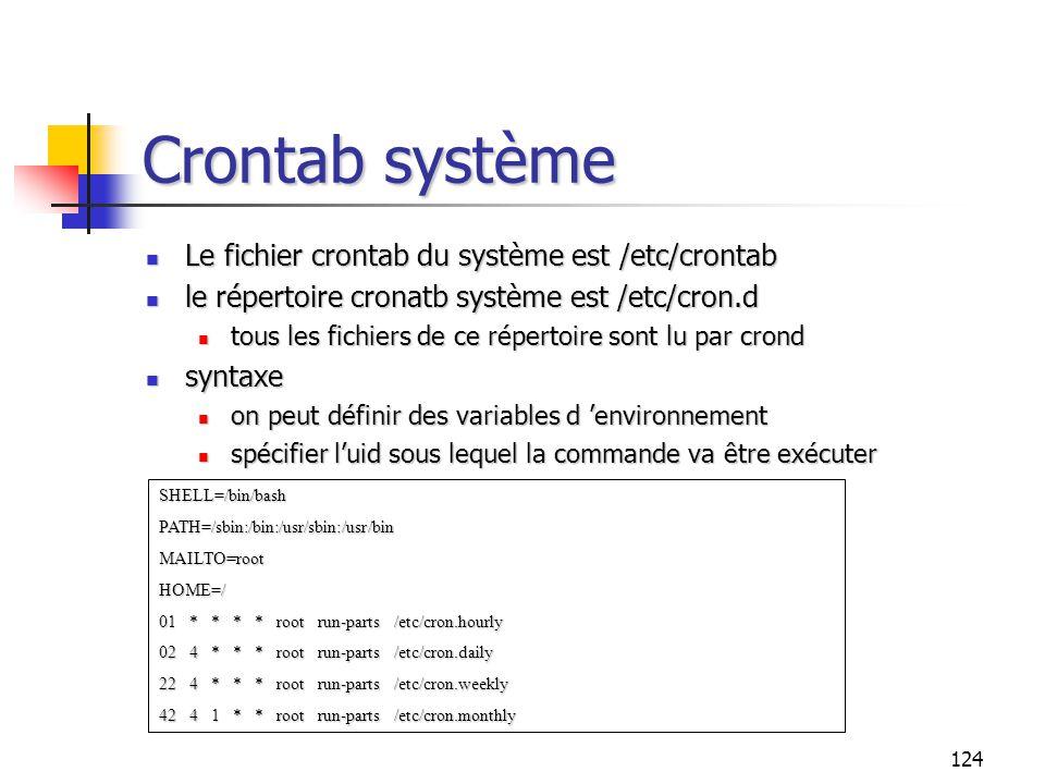 Crontab système Le fichier crontab du système est /etc/crontab