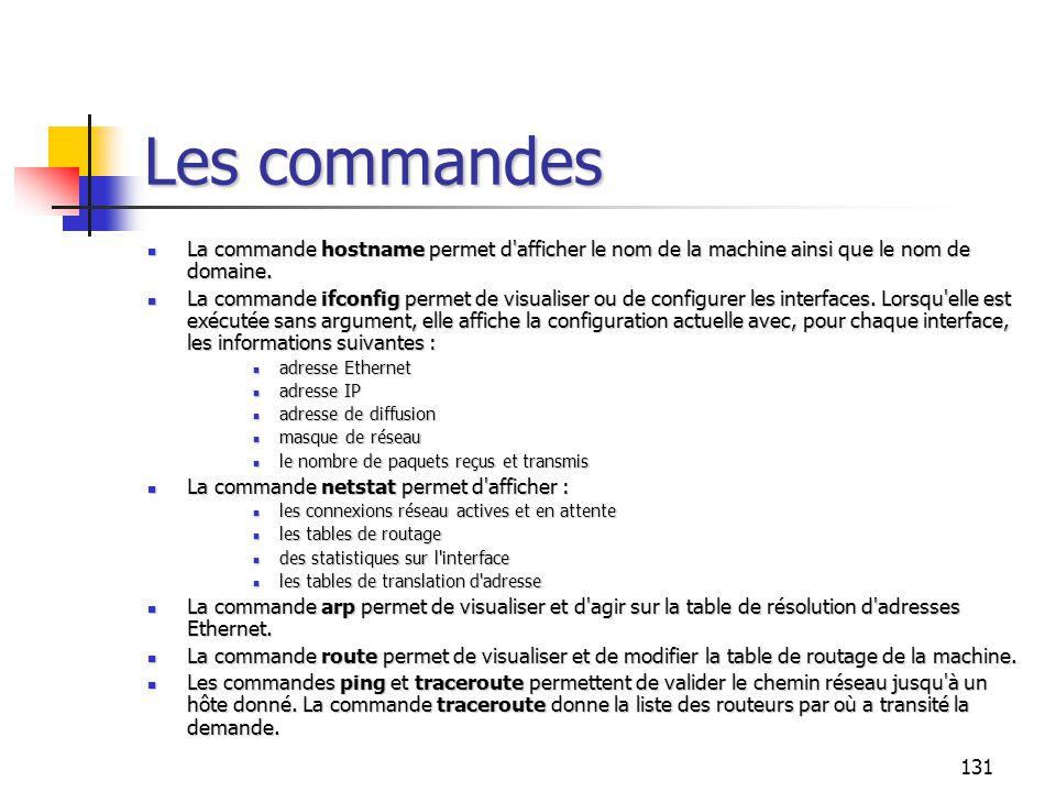 Les commandes La commande hostname permet d afficher le nom de la machine ainsi que le nom de domaine.