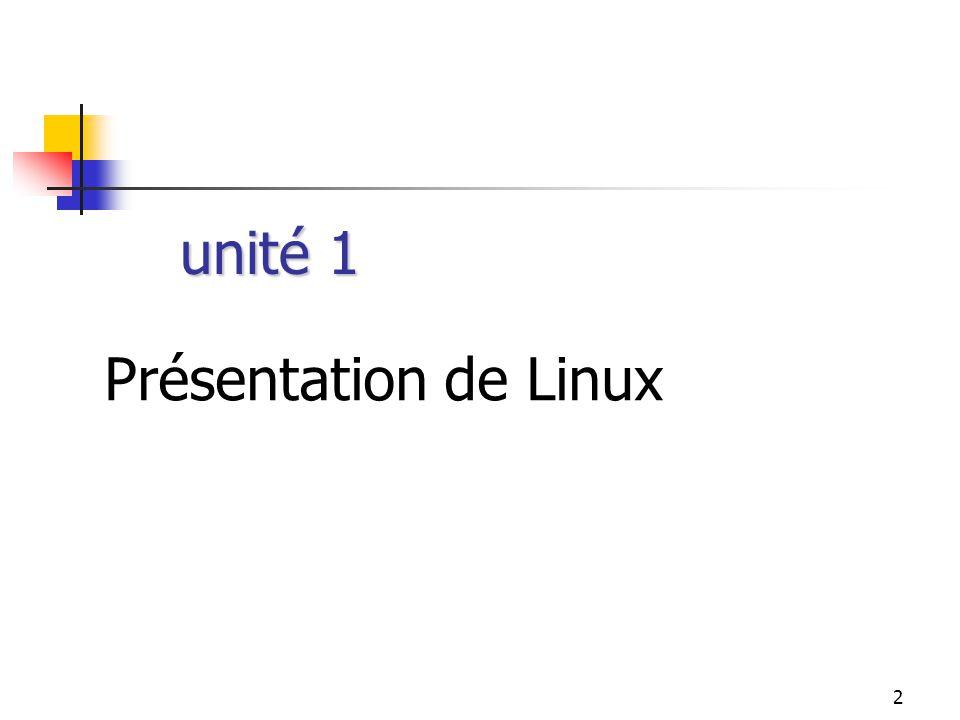 unité 1 Présentation de Linux