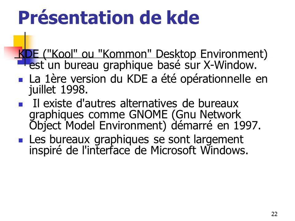 Présentation de kde KDE ( Kool ou Kommon Desktop Environment) est un bureau graphique basé sur X-Window.