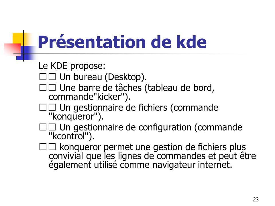 Présentation de kde Le KDE propose:  Un bureau (Desktop).