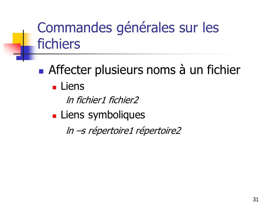 Commandes générales sur les fichiers