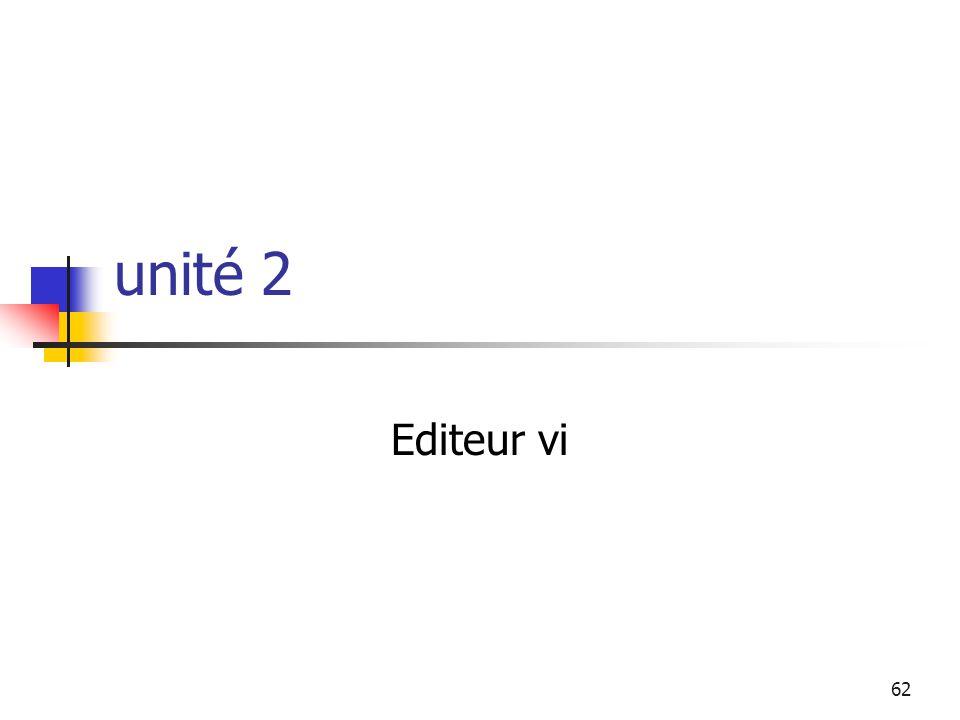 unité 2 Editeur vi