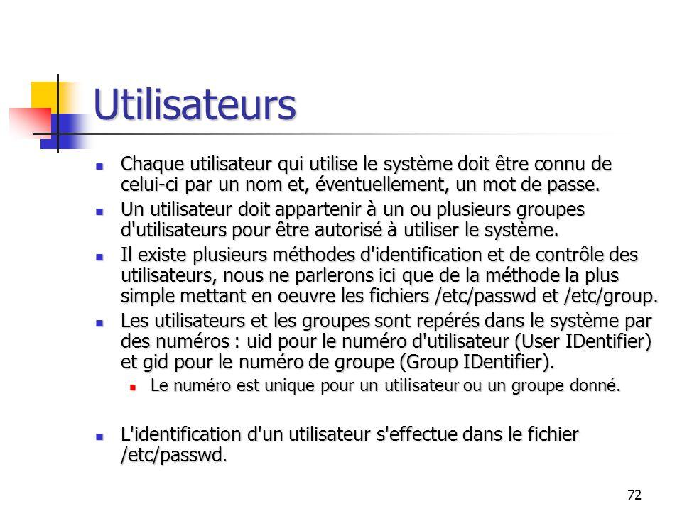 Utilisateurs Chaque utilisateur qui utilise le système doit être connu de celui-ci par un nom et, éventuellement, un mot de passe.