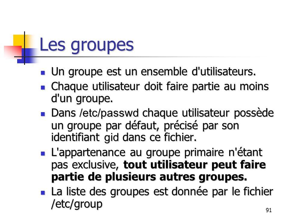 Les groupes Un groupe est un ensemble d utilisateurs.