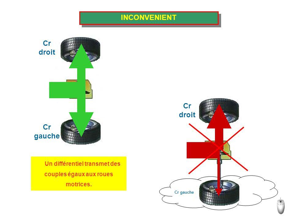 Un différentiel transmet des couples égaux aux roues motrices.