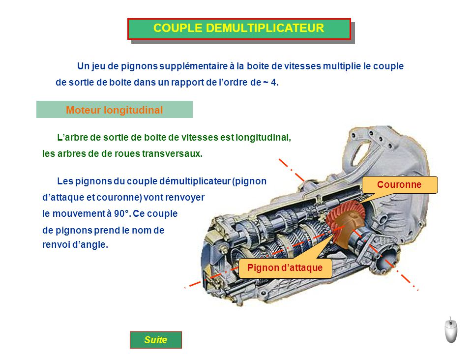 COUPLE DEMULTIPLICATEUR