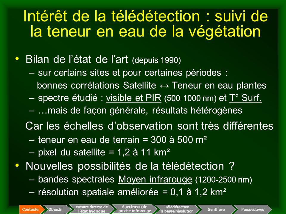 Intérêt de la télédétection : suivi de la teneur en eau de la végétation