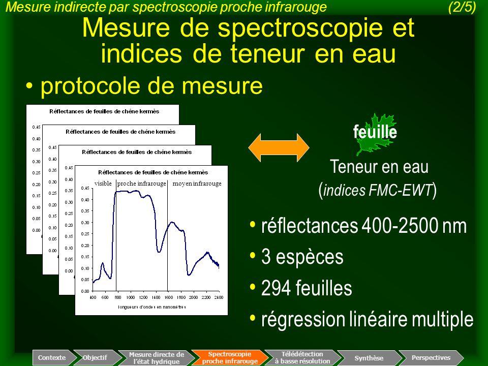 Mesure de spectroscopie et indices de teneur en eau