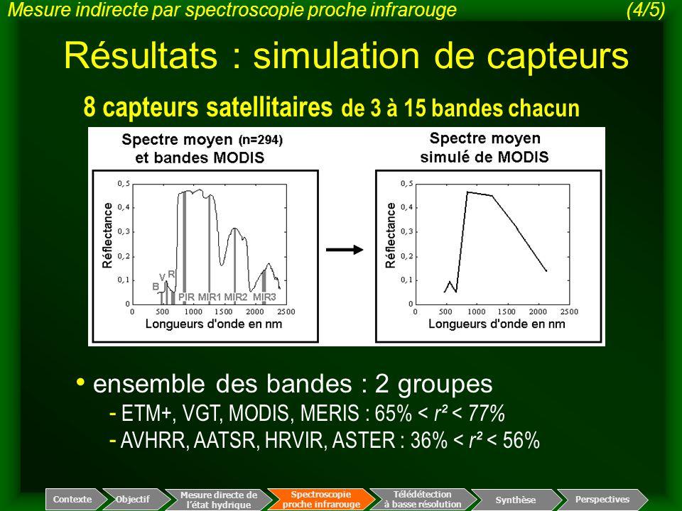 Résultats : simulation de capteurs