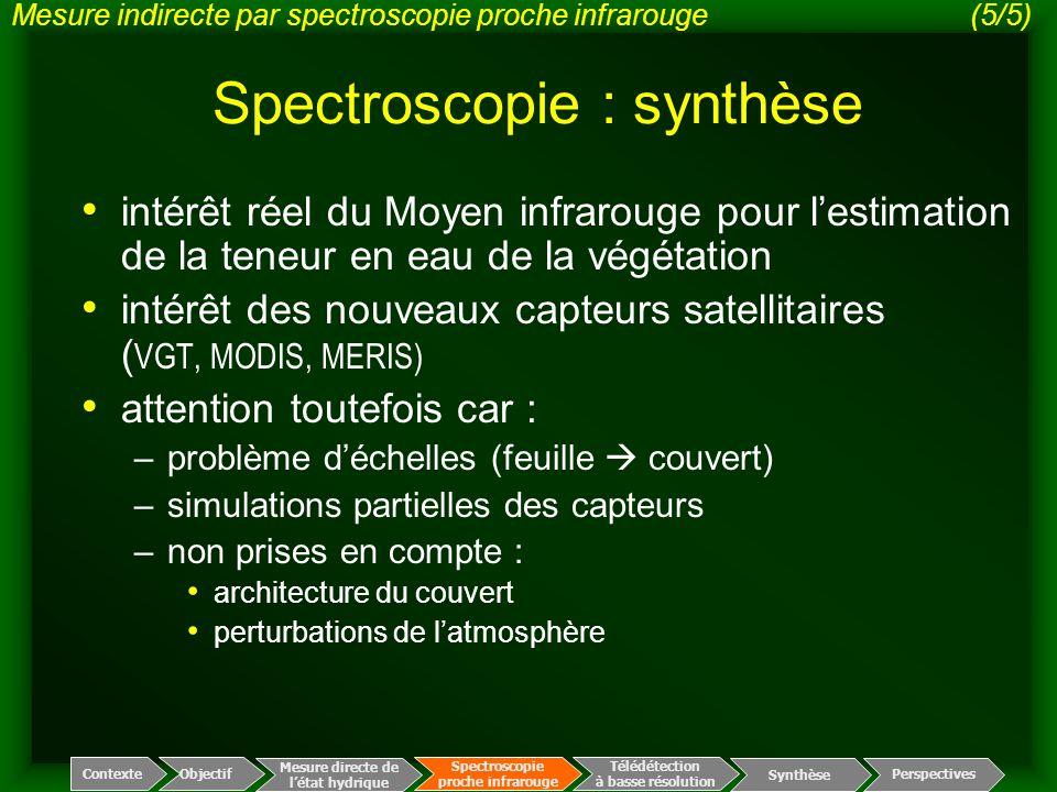 Spectroscopie : synthèse