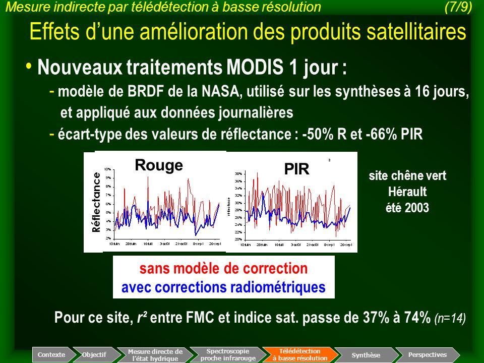 Effets d'une amélioration des produits satellitaires