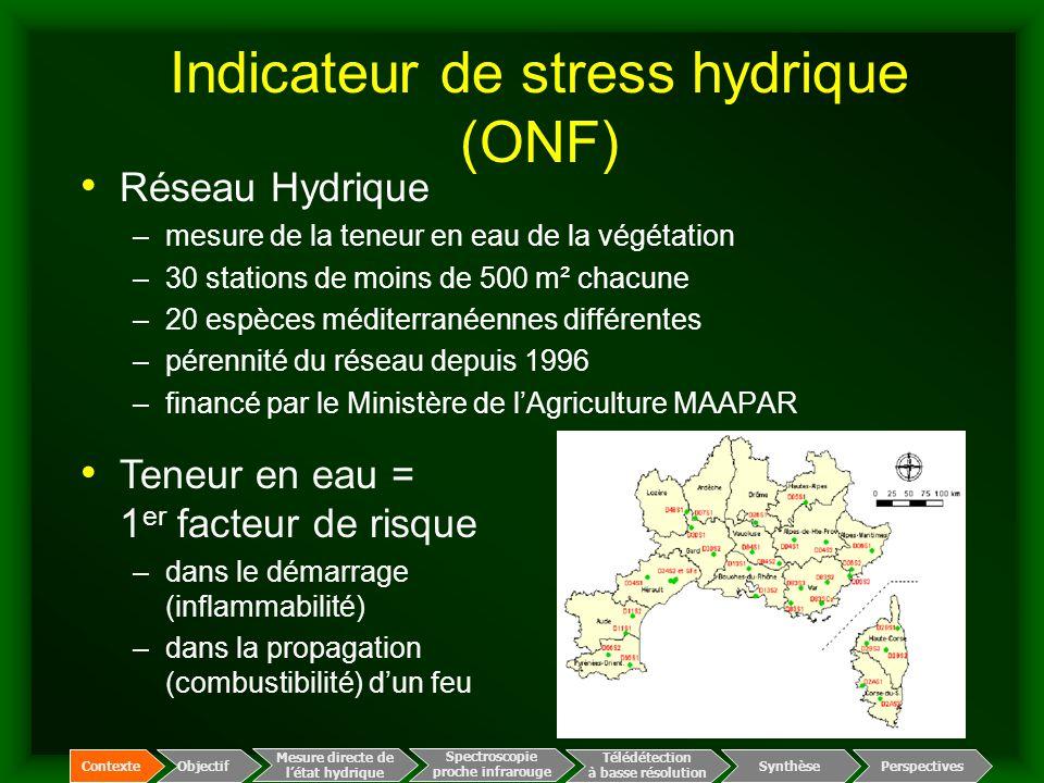 Indicateur de stress hydrique (ONF)