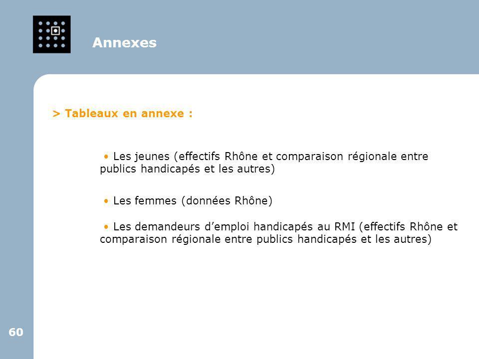 Annexes > Tableaux en annexe :