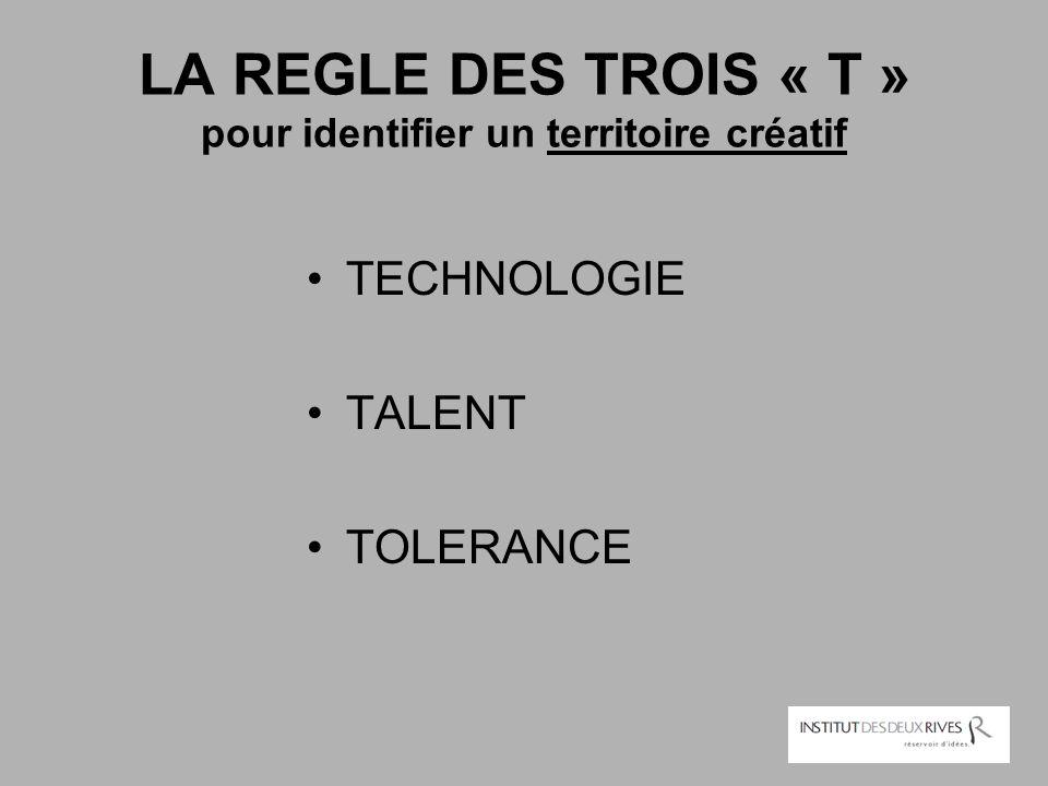 LA REGLE DES TROIS « T » pour identifier un territoire créatif