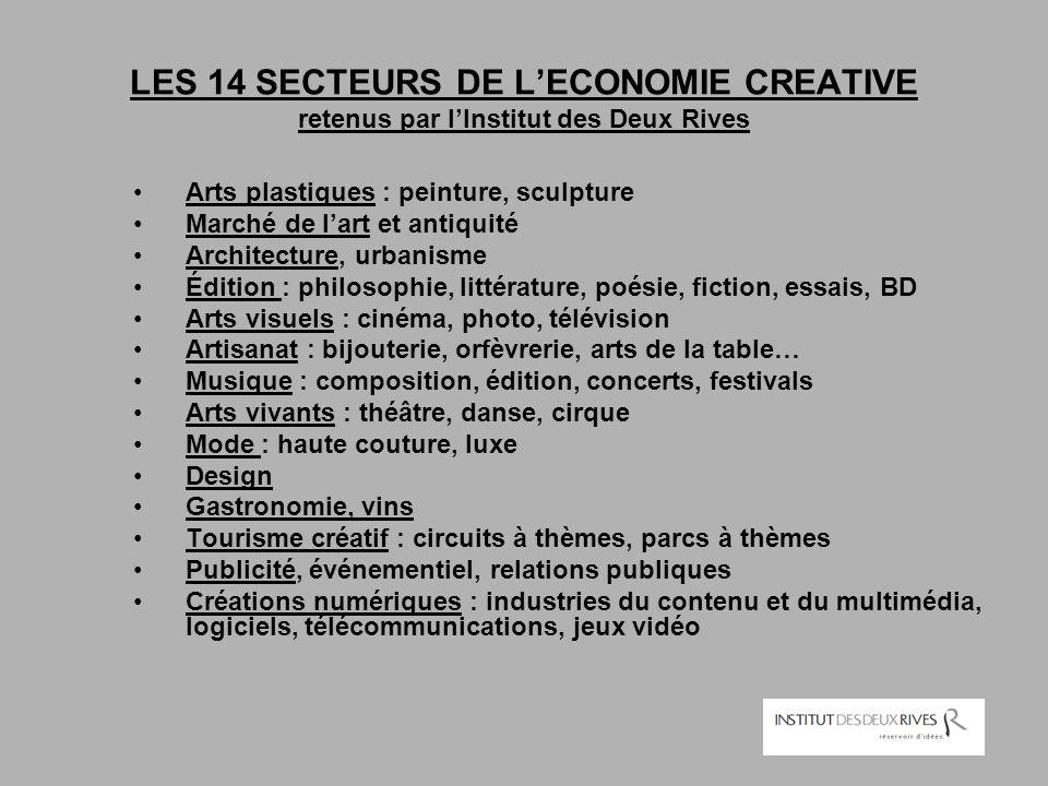 LES 14 SECTEURS DE L'ECONOMIE CREATIVE retenus par l'Institut des Deux Rives