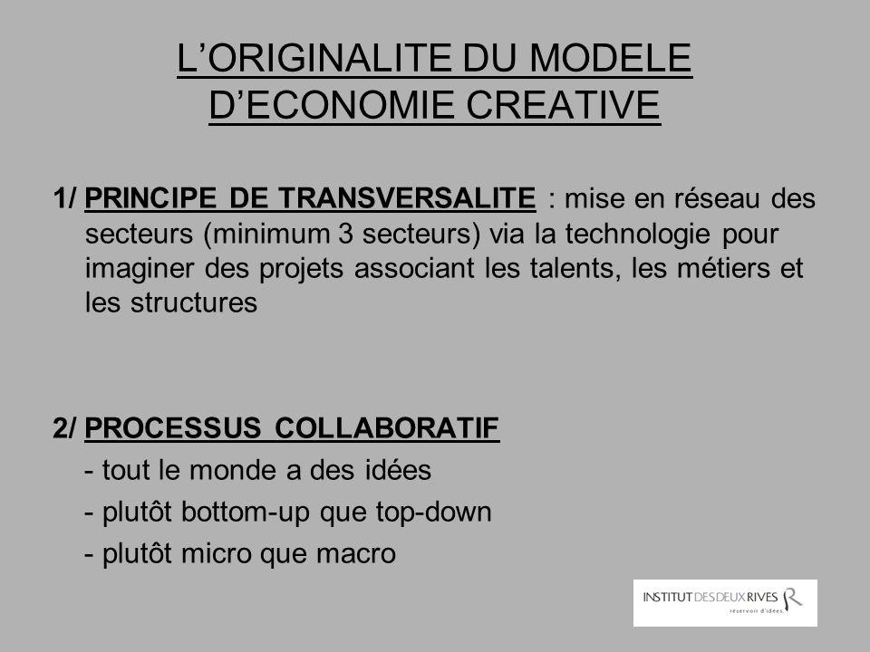 L'ORIGINALITE DU MODELE D'ECONOMIE CREATIVE