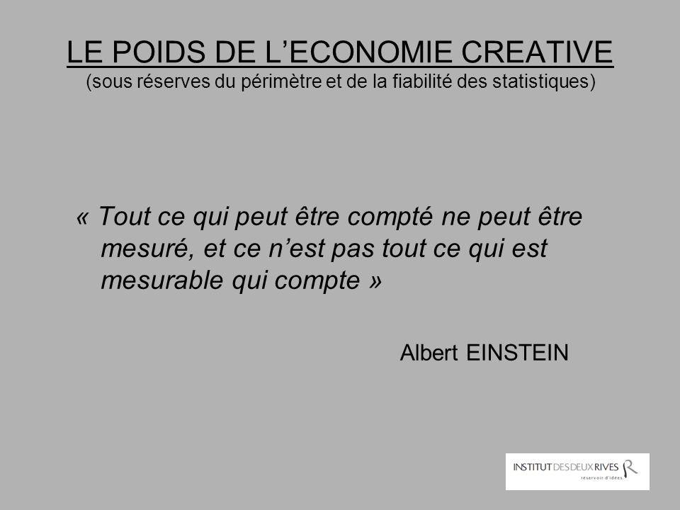 LE POIDS DE L'ECONOMIE CREATIVE (sous réserves du périmètre et de la fiabilité des statistiques)