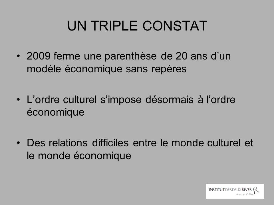 UN TRIPLE CONSTAT 2009 ferme une parenthèse de 20 ans d'un modèle économique sans repères. L'ordre culturel s'impose désormais à l'ordre économique.