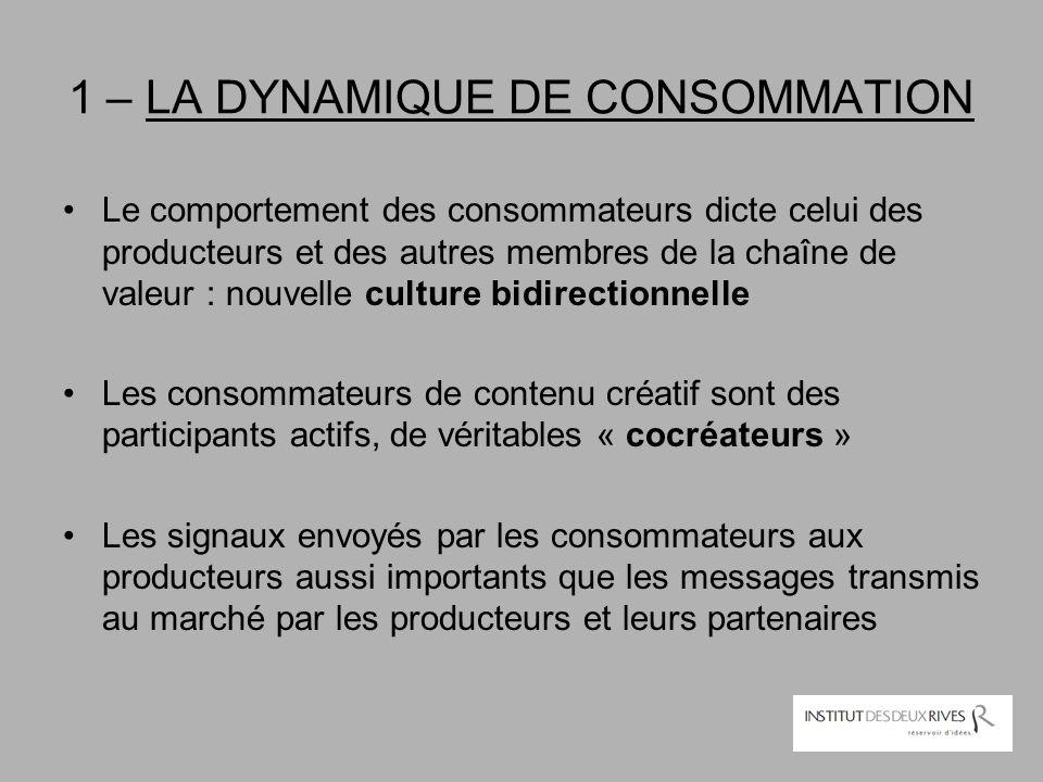1 – LA DYNAMIQUE DE CONSOMMATION