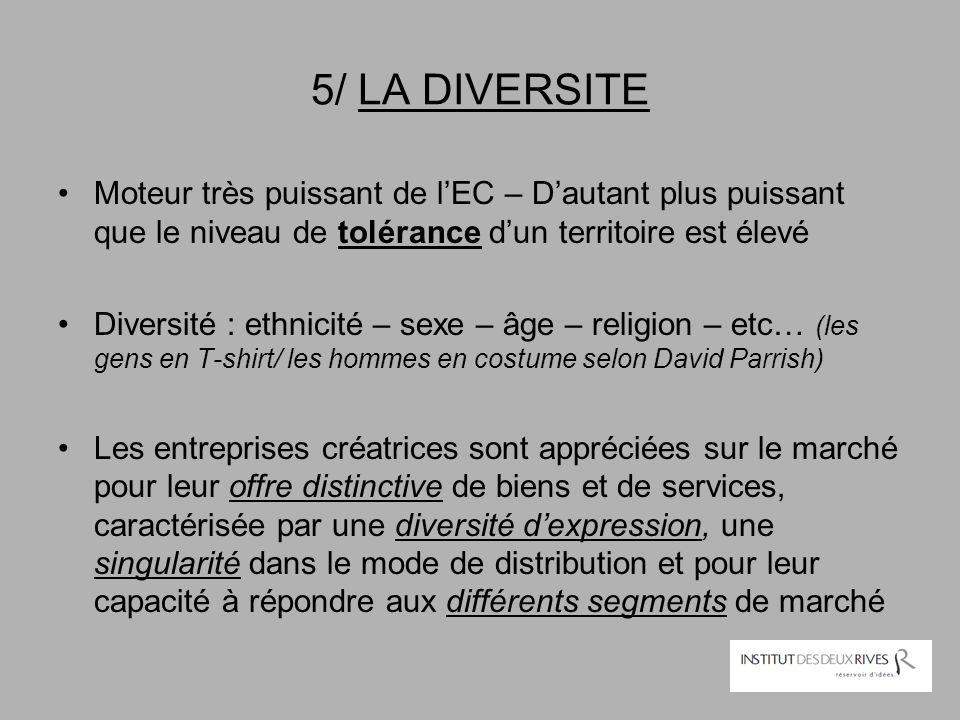 5/ LA DIVERSITE Moteur très puissant de l'EC – D'autant plus puissant que le niveau de tolérance d'un territoire est élevé.