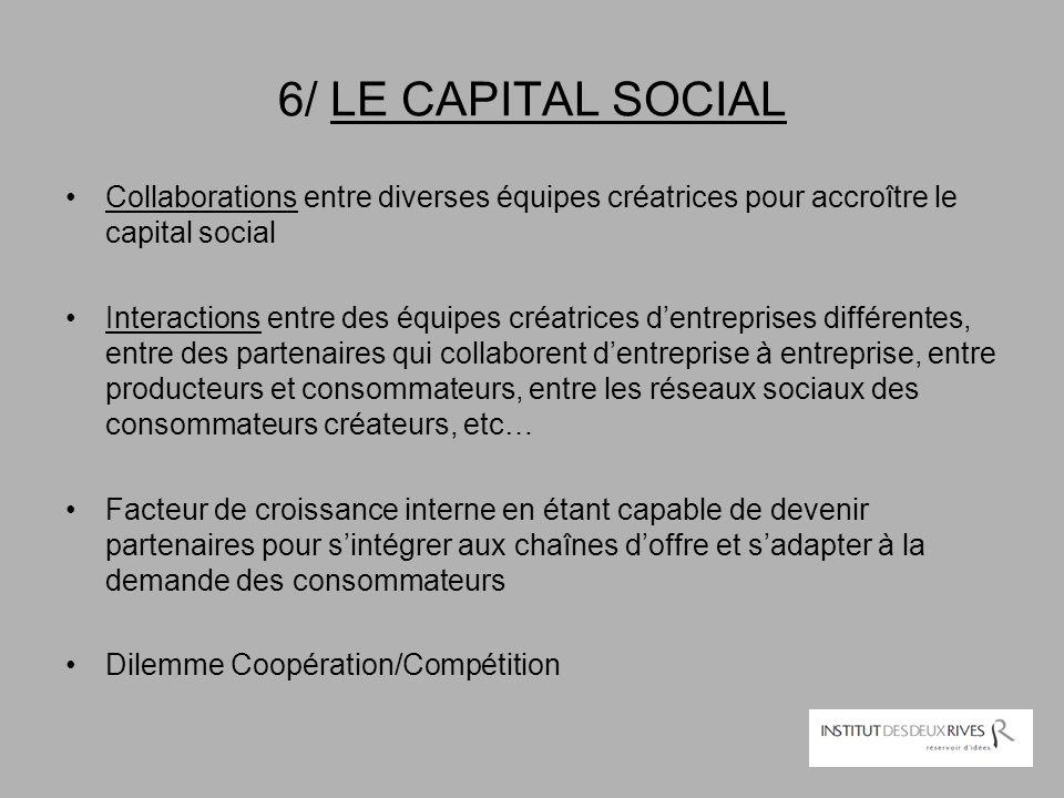 6/ LE CAPITAL SOCIAL Collaborations entre diverses équipes créatrices pour accroître le capital social.