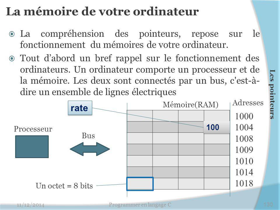 La mémoire de votre ordinateur