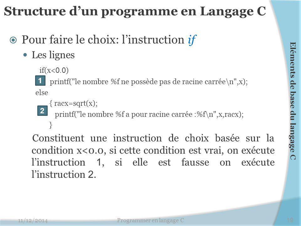 Structure d'un programme en Langage C