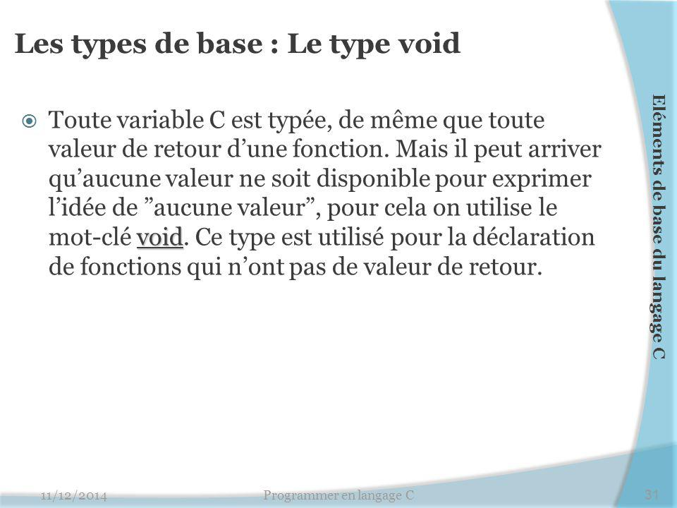 Les types de base : Le type void