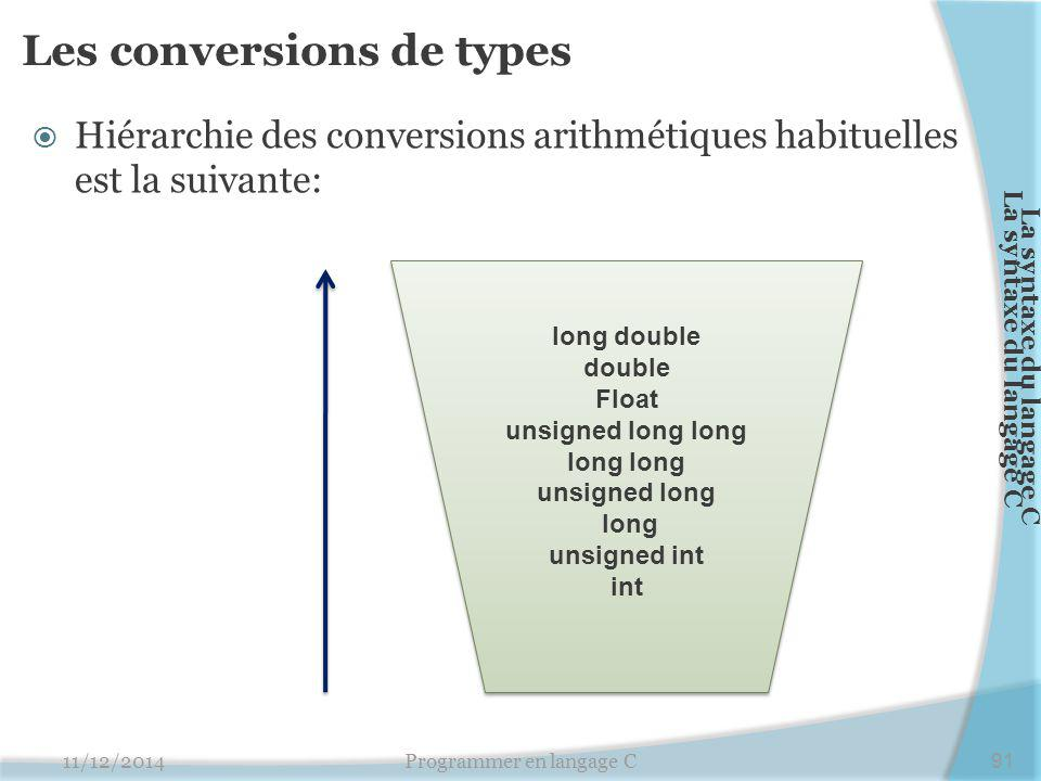 Les conversions de types