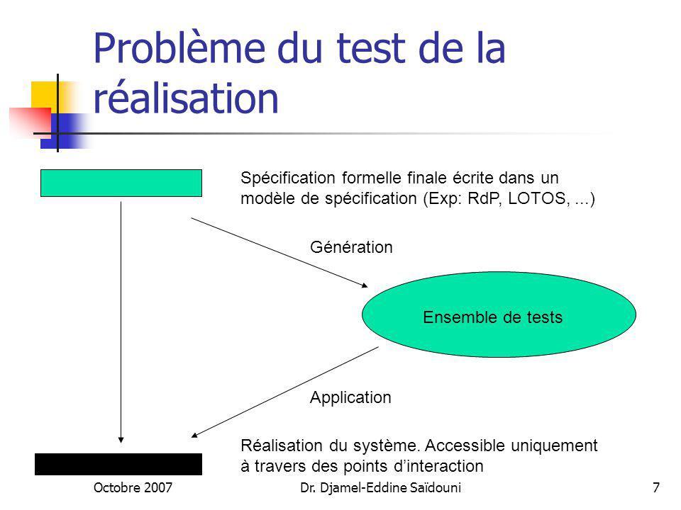 Problème du test de la réalisation