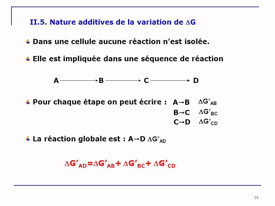 G'AD=G'AB+ G'BC+ G'CD