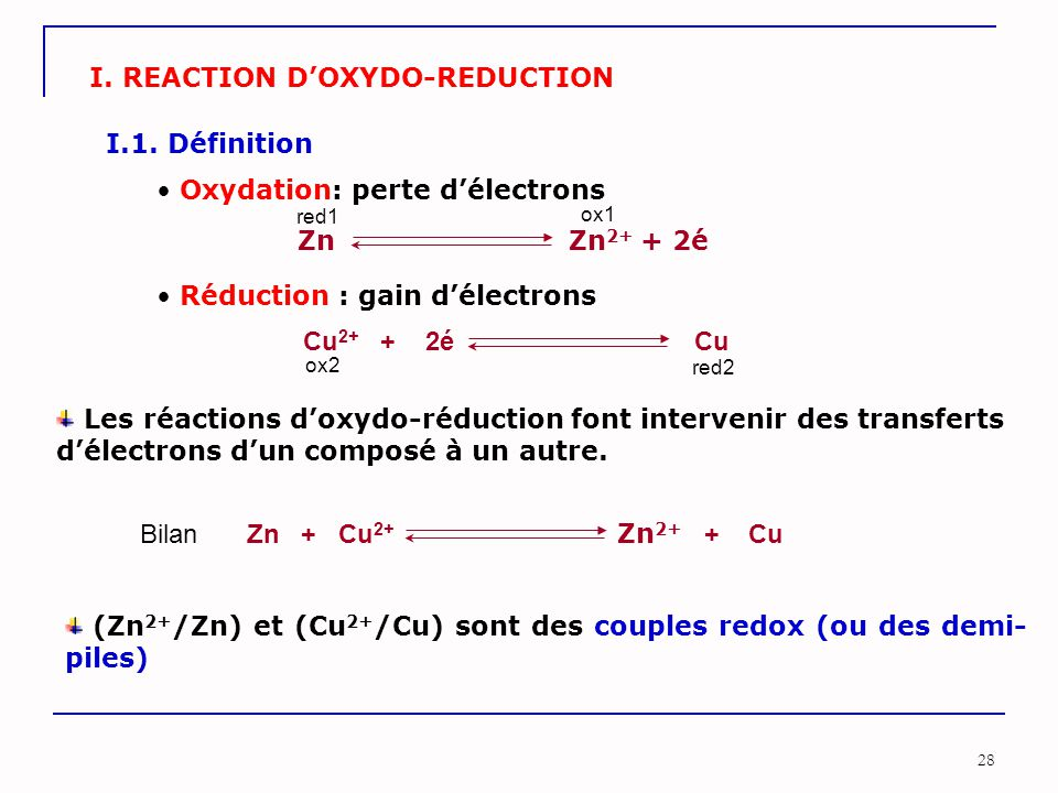 I. REACTION D'OXYDO-REDUCTION
