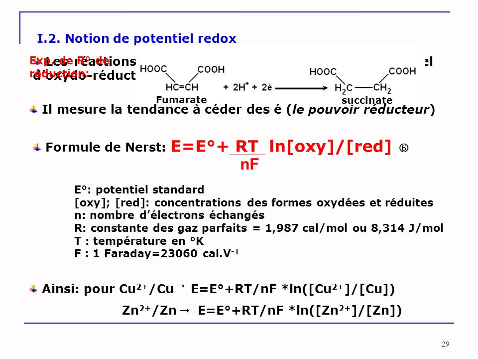 nF I.2. Notion de potentiel redox