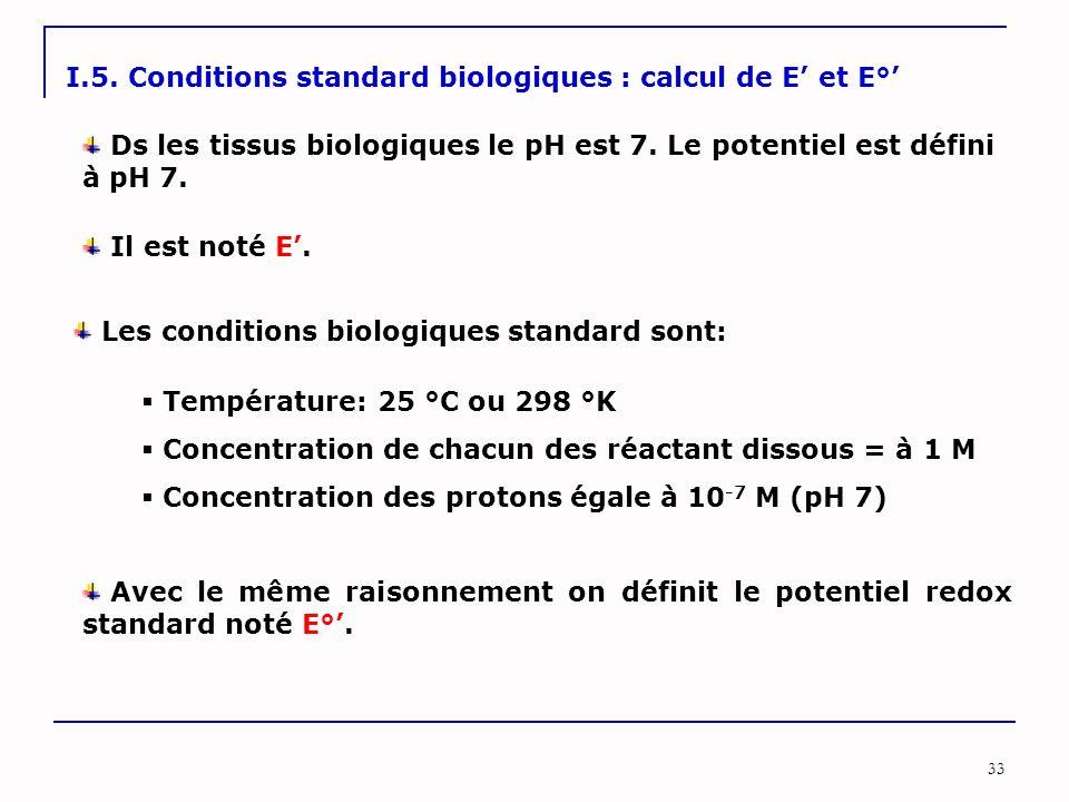 I.5. Conditions standard biologiques : calcul de E' et E°'