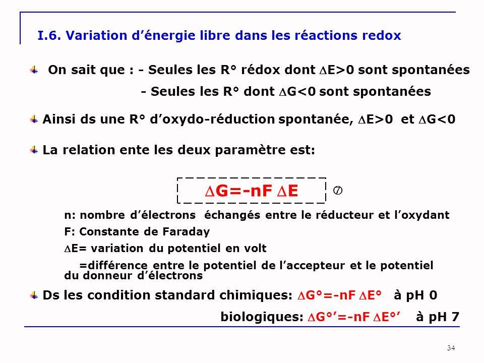G=-nF E I.6. Variation d'énergie libre dans les réactions redox
