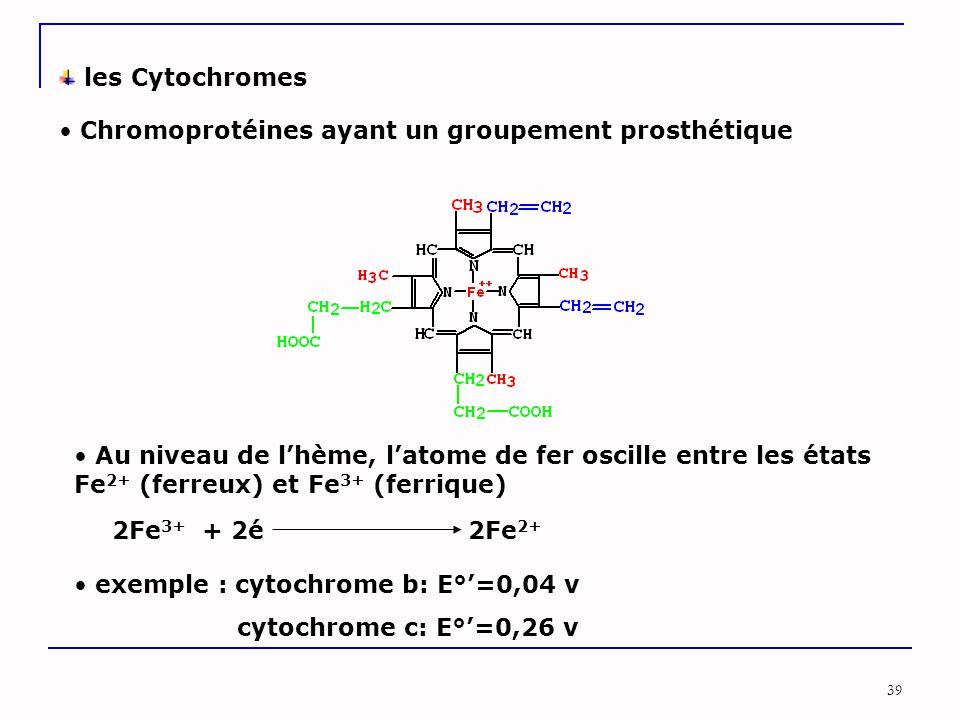 les Cytochromes Chromoprotéines ayant un groupement prosthétique.