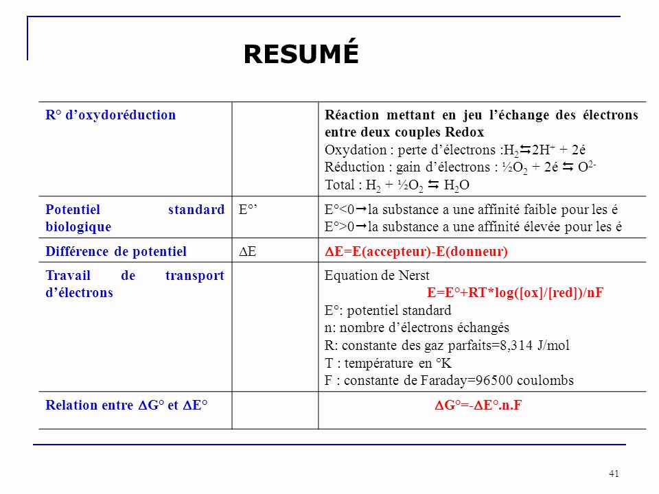 RESUMÉ R° d'oxydoréduction