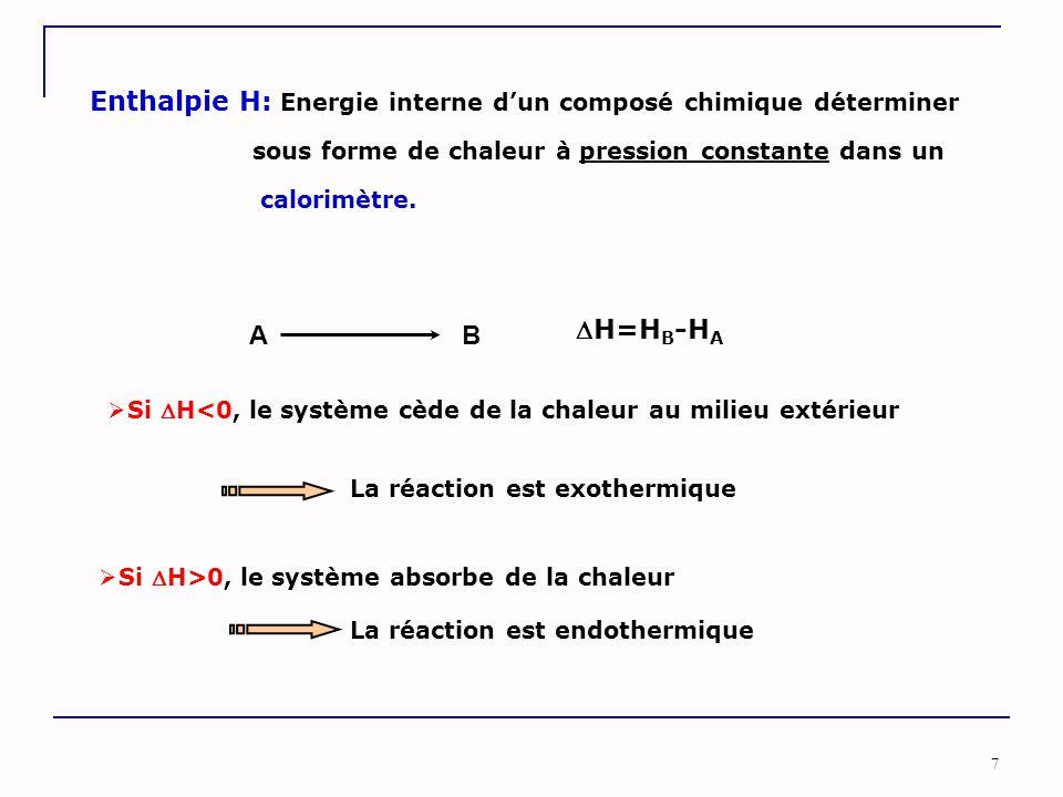 Enthalpie H: Energie interne d'un composé chimique déterminer