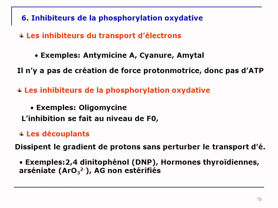 6. Inhibiteurs de la phosphorylation oxydative