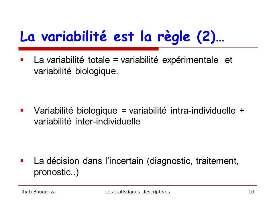 La variabilité est la règle (2)…