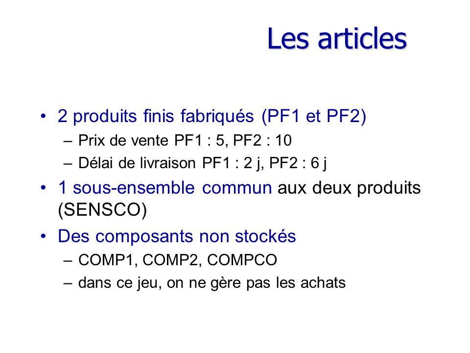 Les articles 2 produits finis fabriqués (PF1 et PF2)