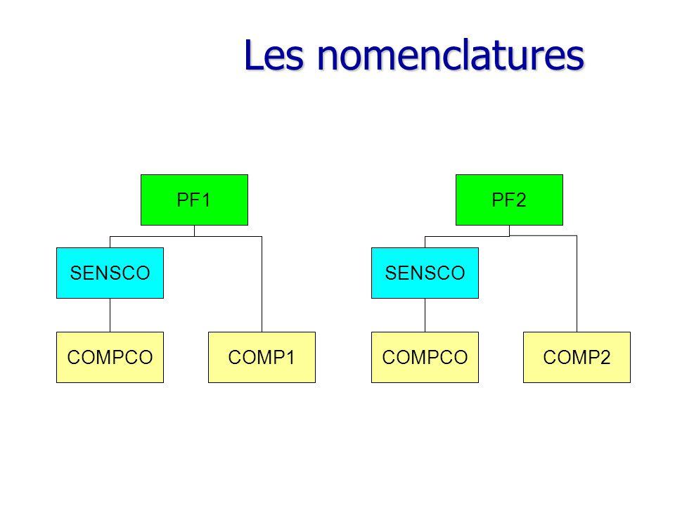 Les nomenclatures PF1 PF2 SENSCO SENSCO COMPCO COMP1 COMPCO COMP2