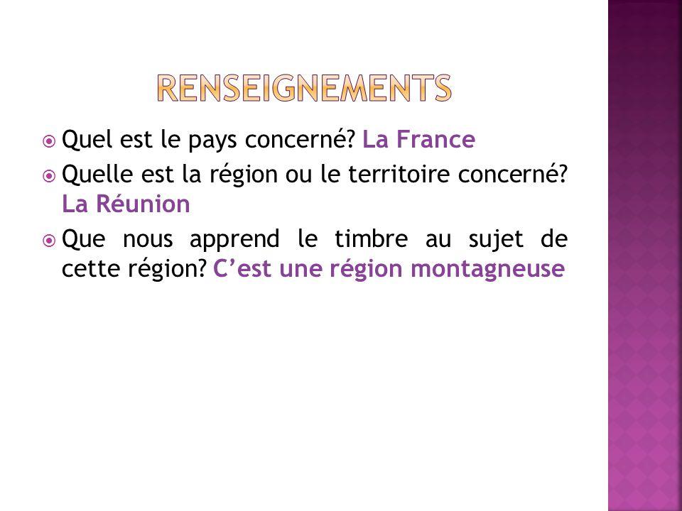 renseignements Quel est le pays concerné La France
