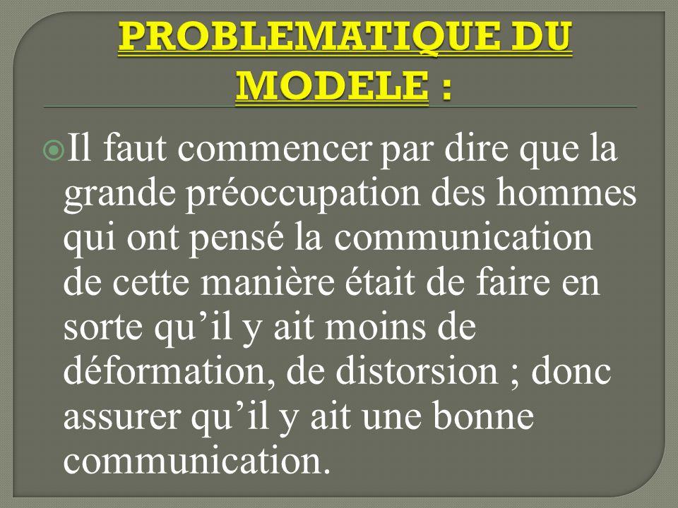 PROBLEMATIQUE DU MODELE :