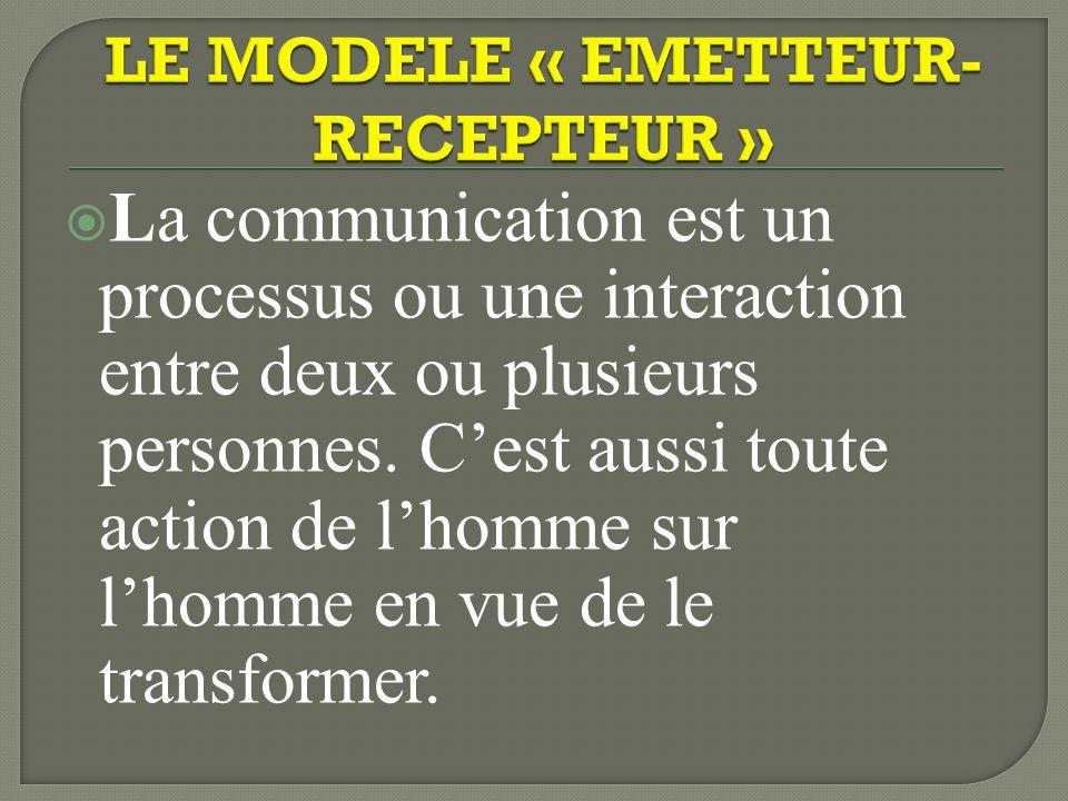 LE MODELE « EMETTEUR-RECEPTEUR »